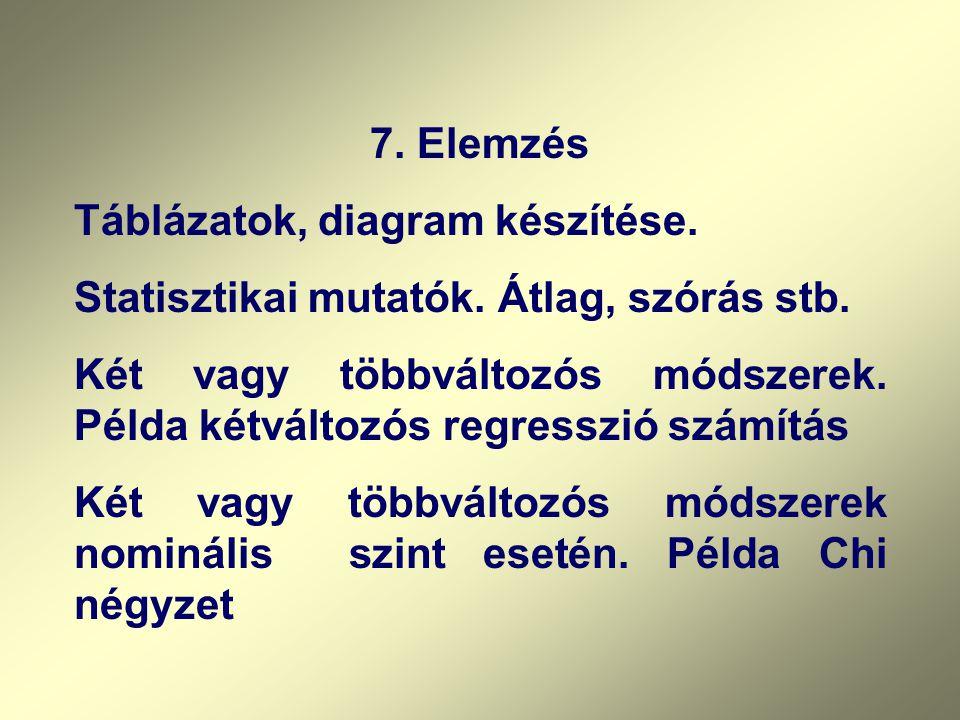 7. Elemzés Táblázatok, diagram készítése. Statisztikai mutatók. Átlag, szórás stb.