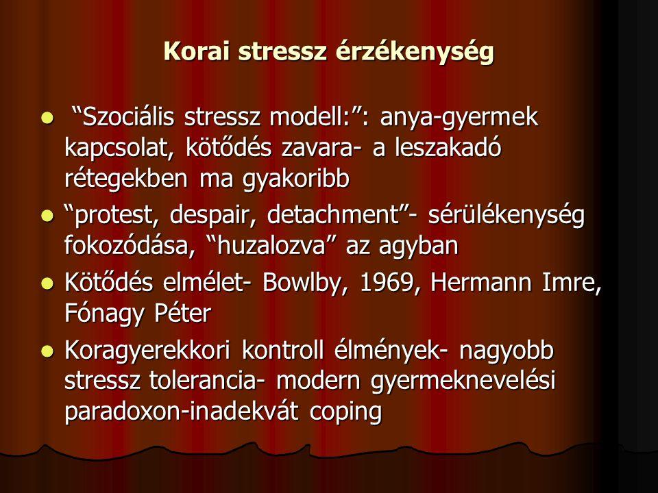 Korai stressz érzékenység