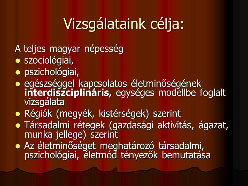 Vizsgálataink célja: A teljes magyar népesség szociológiai,