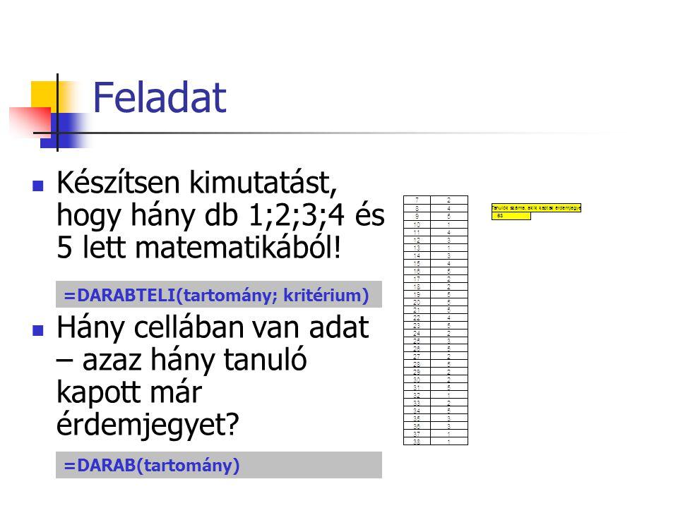 Feladat Készítsen kimutatást, hogy hány db 1;2;3;4 és 5 lett matematikából! Hány cellában van adat – azaz hány tanuló kapott már érdemjegyet
