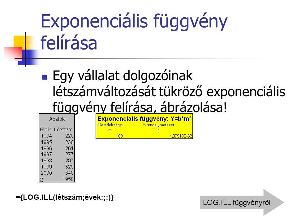 Exponenciális függvény felírása