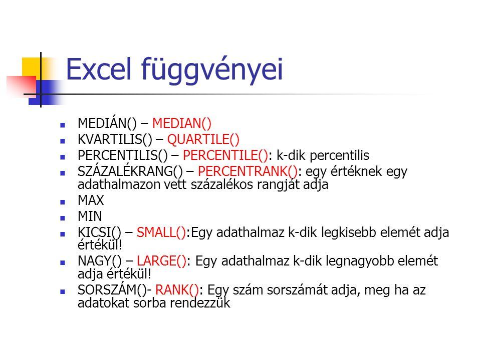 Excel függvényei MEDIÁN() – MEDIAN() KVARTILIS() – QUARTILE()