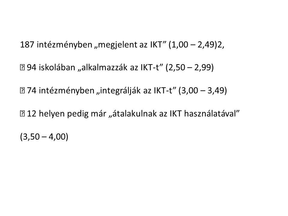 """187 intézményben """"megjelent az IKT (1,00 – 2,49)2,"""