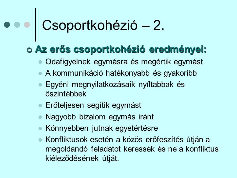 Csoportkohézió – 2. Az erős csoportkohézió eredményei: