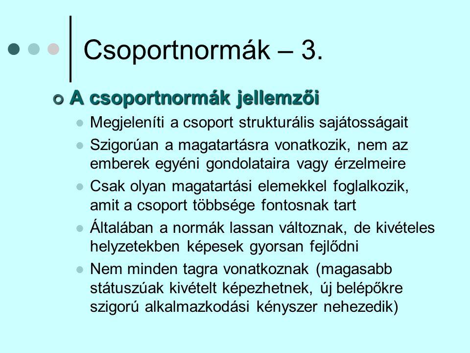 Csoportnormák – 3. A csoportnormák jellemzői