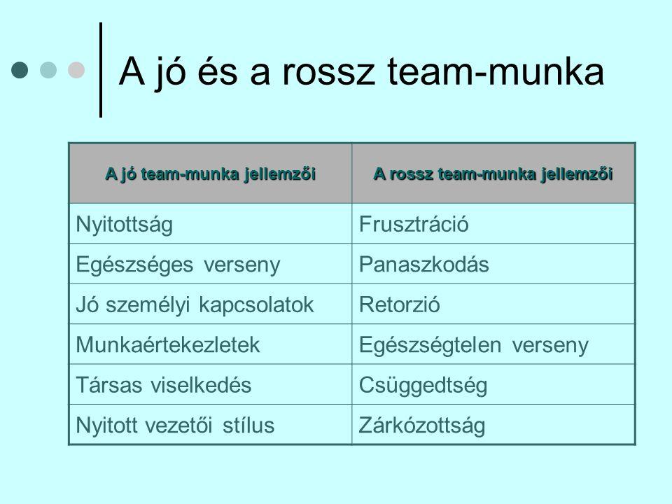 A jó és a rossz team-munka