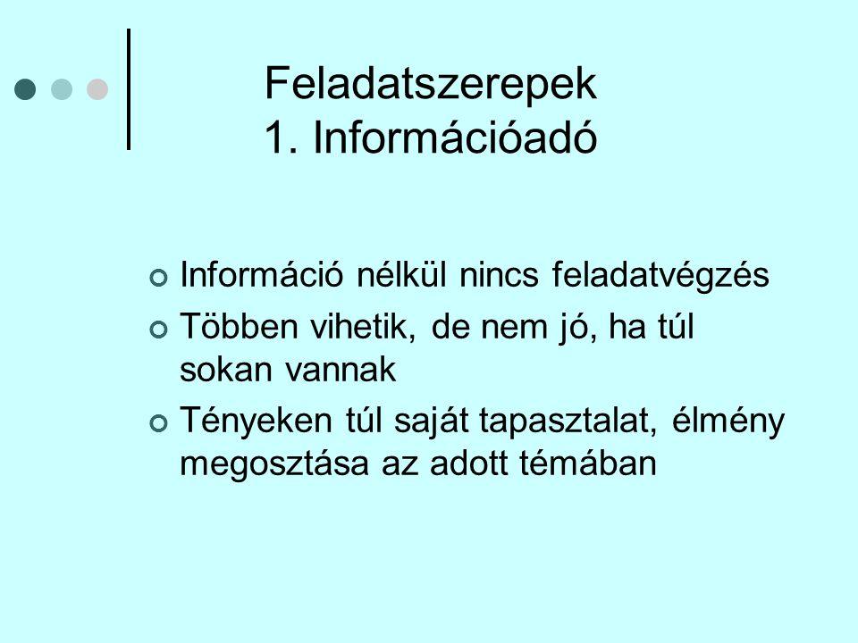 Feladatszerepek 1. Információadó