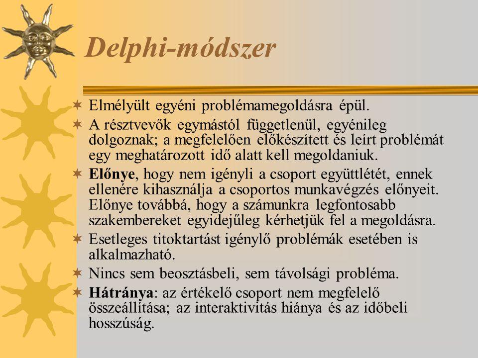 Delphi-módszer Elmélyült egyéni problémamegoldásra épül.