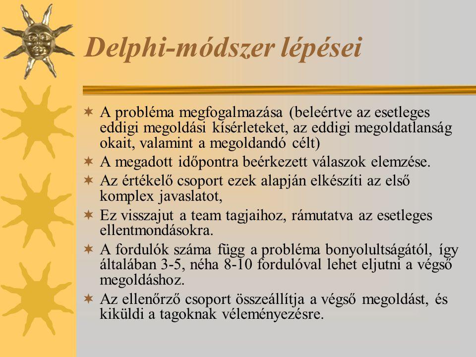 Delphi-módszer lépései
