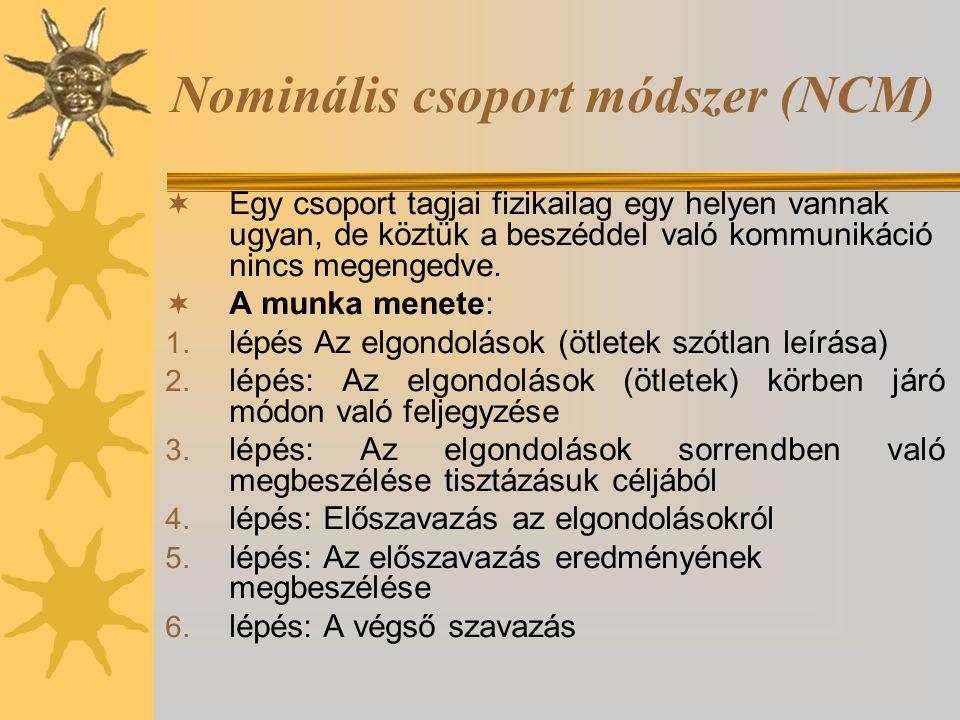 Nominális csoport módszer (NCM)