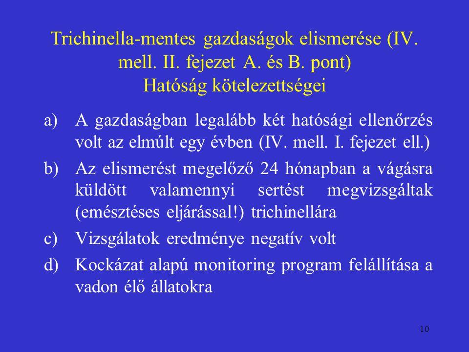 Trichinella-mentes gazdaságok elismerése (IV. mell. II. fejezet A. és B. pont) Hatóság kötelezettségei
