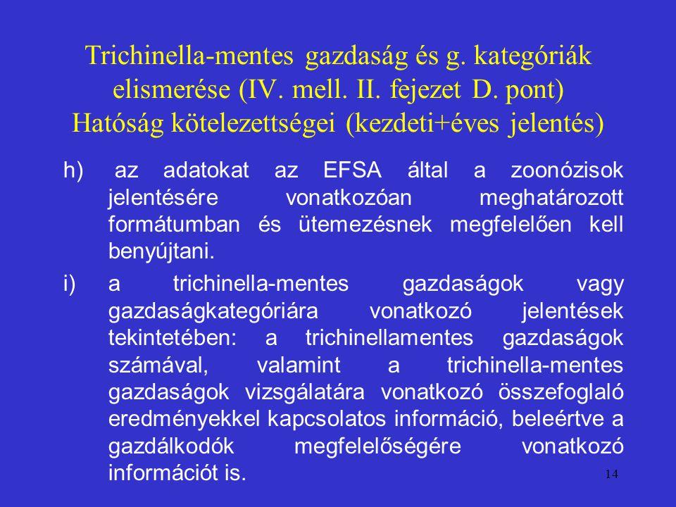 Trichinella-mentes gazdaság és g. kategóriák elismerése (IV. mell. II