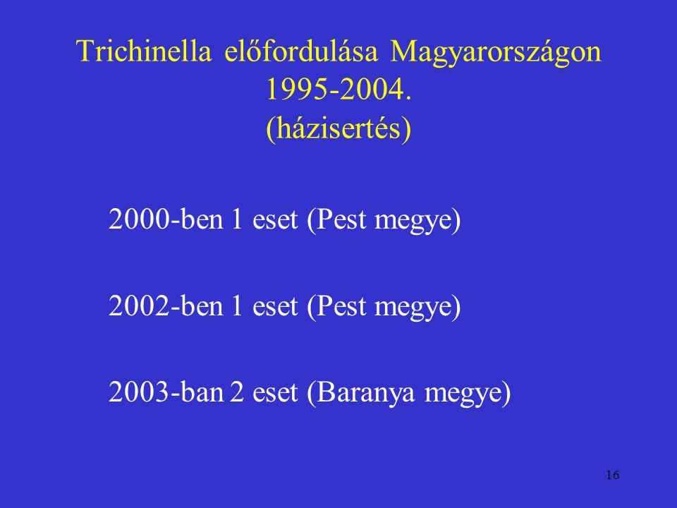 Trichinella előfordulása Magyarországon 1995-2004. (házisertés)
