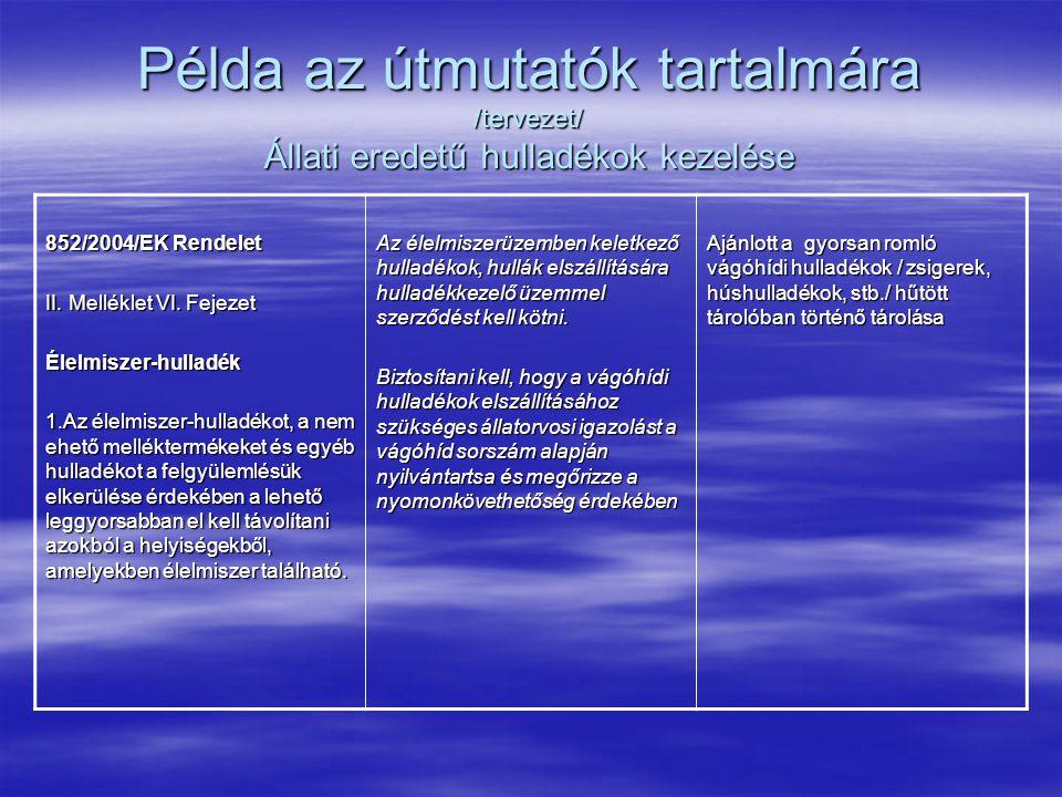Példa az útmutatók tartalmára /tervezet/ Állati eredetű hulladékok kezelése