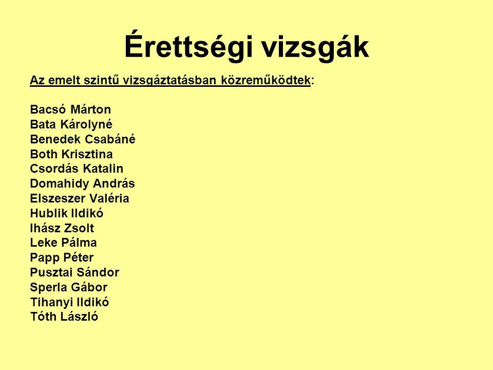 Érettségi vizsgák Az emelt szintű vizsgáztatásban közreműködtek: