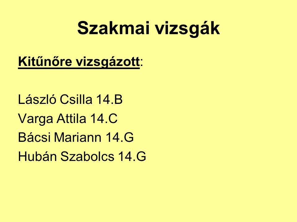 Szakmai vizsgák Kitűnőre vizsgázott: László Csilla 14.B