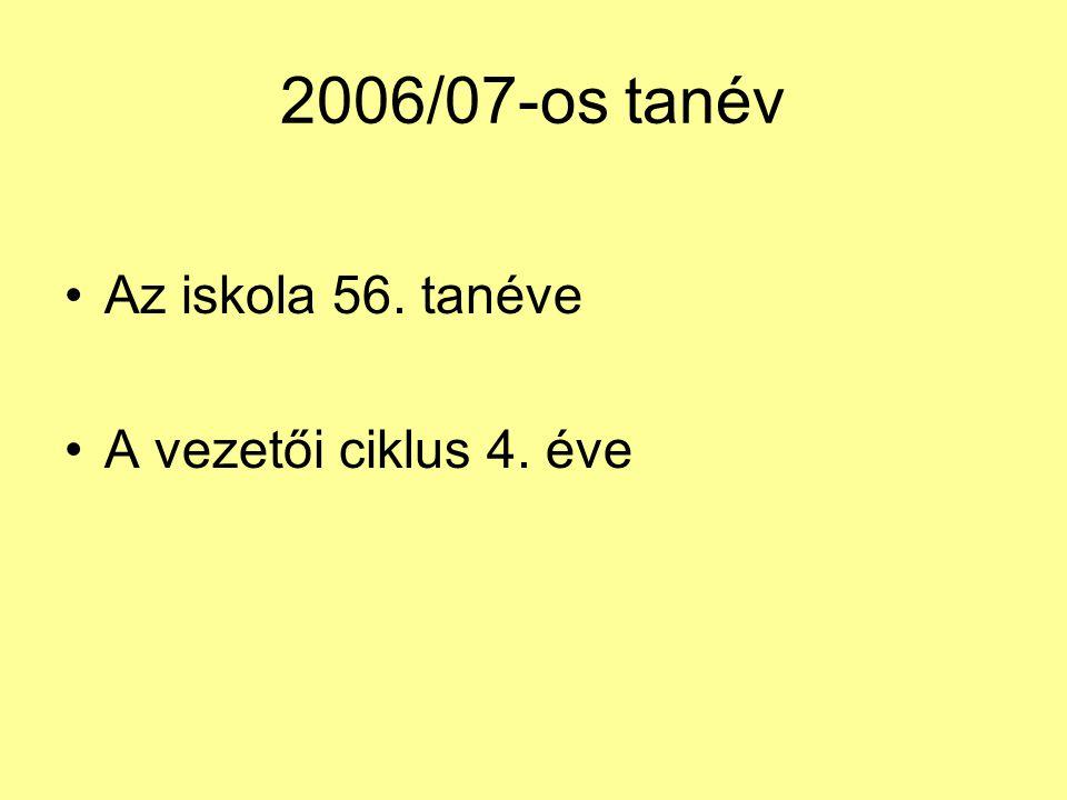 2006/07-os tanév Az iskola 56. tanéve A vezetői ciklus 4. éve