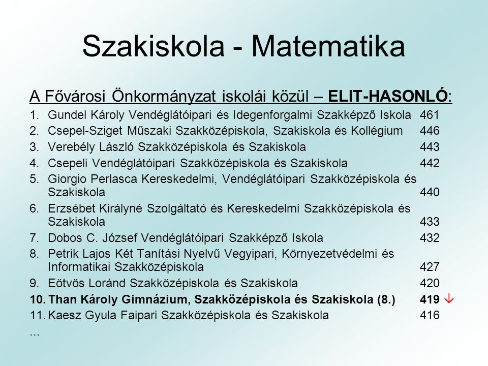 Szakiskola - Matematika