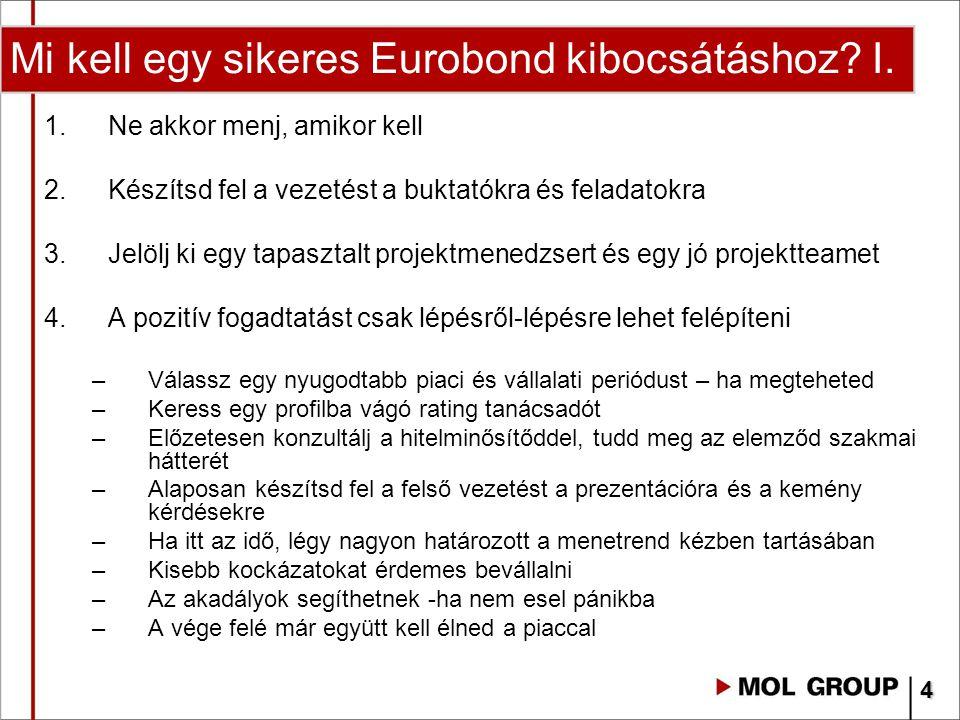 Mi kell egy sikeres Eurobond kibocsátáshoz I.