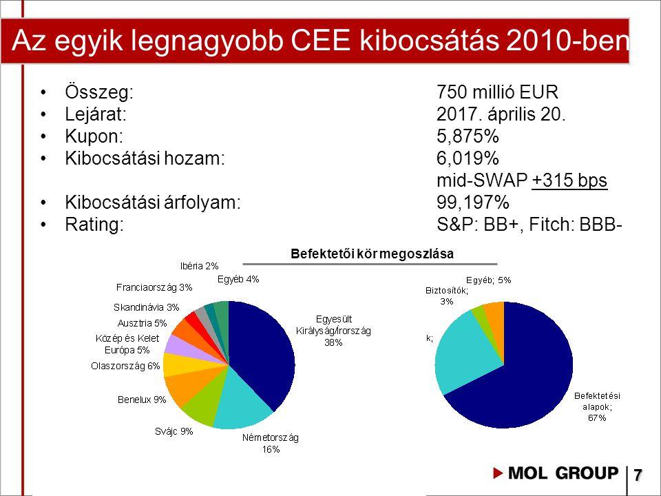 Az egyik legnagyobb CEE kibocsátás 2010-ben