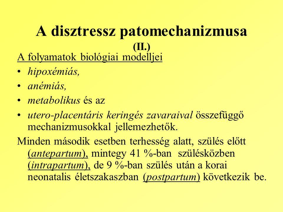 A disztressz patomechanizmusa (II.)