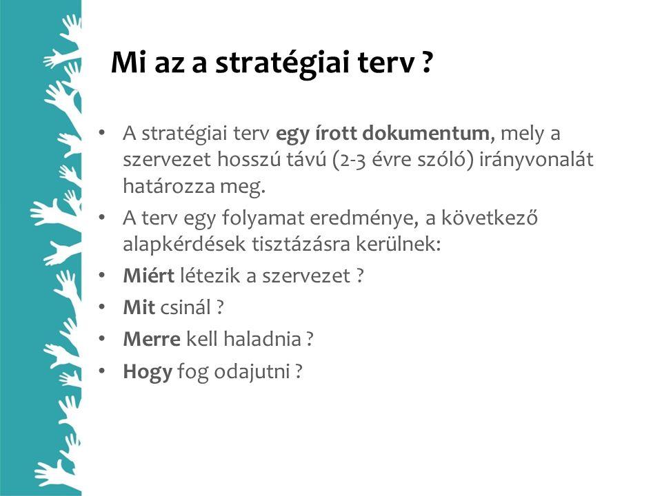 Mi az a stratégiai terv A stratégiai terv egy írott dokumentum, mely a szervezet hosszú távú (2-3 évre szóló) irányvonalát határozza meg.
