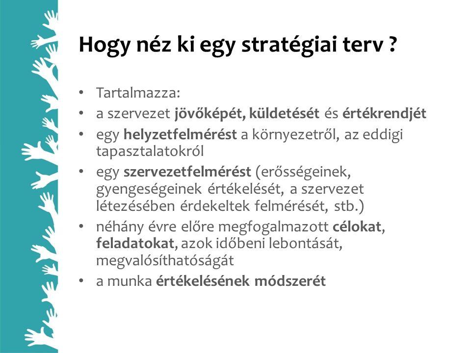 Hogy néz ki egy stratégiai terv