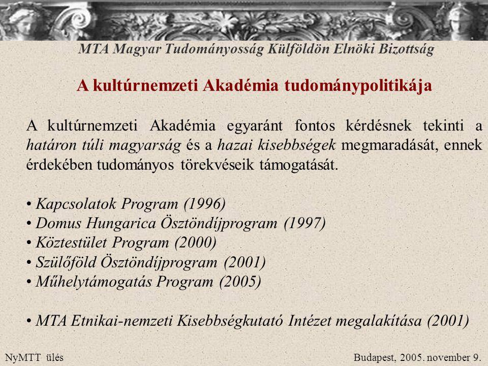 A kultúrnemzeti Akadémia tudománypolitikája