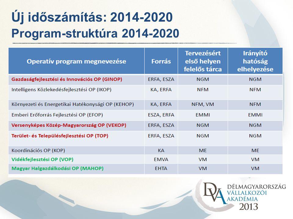 Új időszámítás: 2014-2020 Program-struktúra 2014-2020
