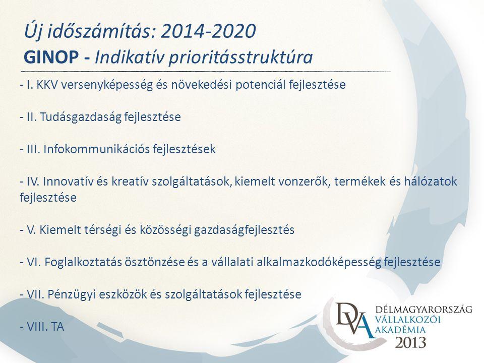 Új időszámítás: 2014-2020 GINOP - Indikatív prioritásstruktúra