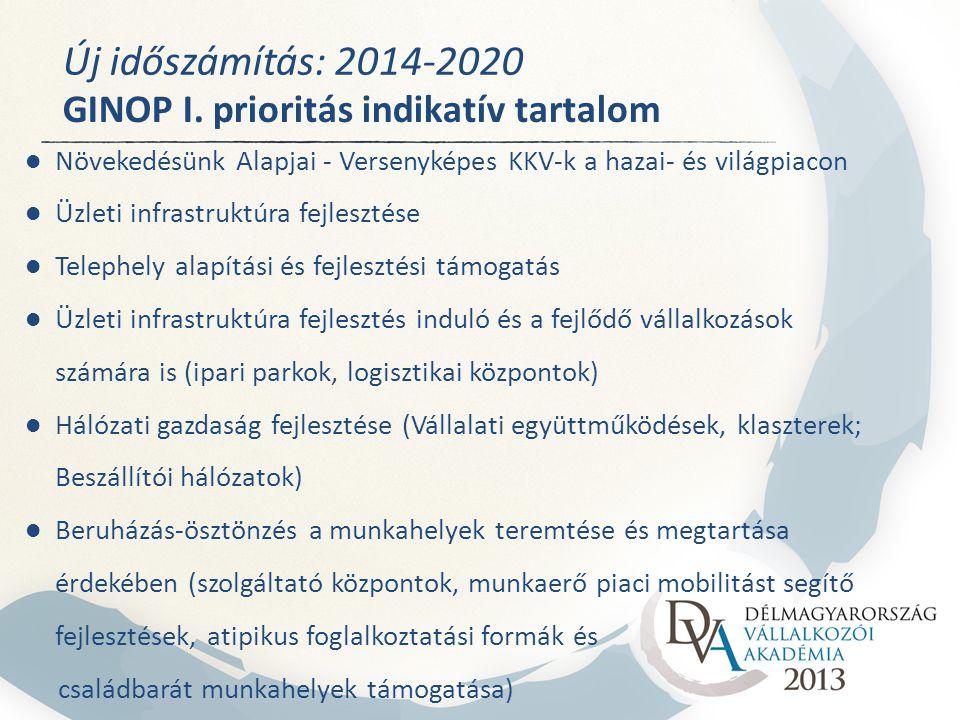 Új időszámítás: 2014-2020 GINOP I. prioritás indikatív tartalom