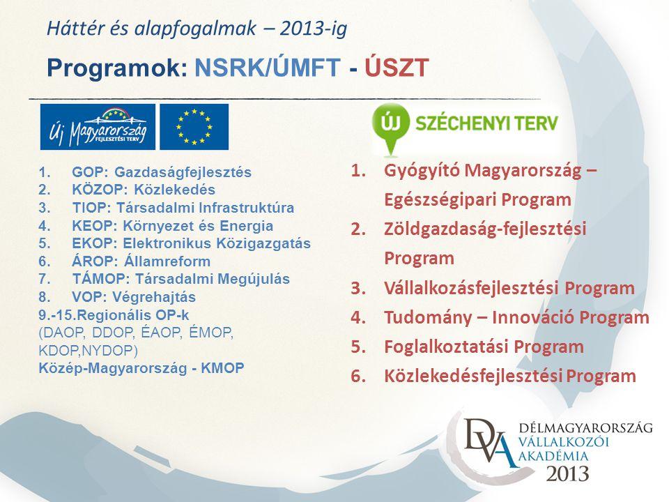 Programok: NSRK/ÚMFT - ÚSZT
