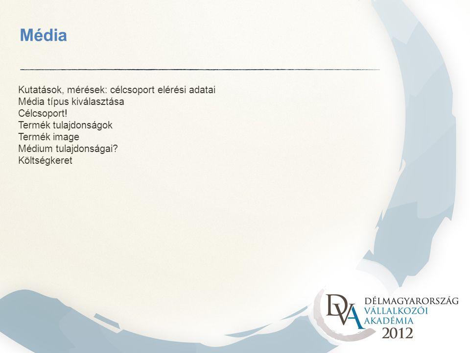 Média Kutatások, mérések: célcsoport elérési adatai