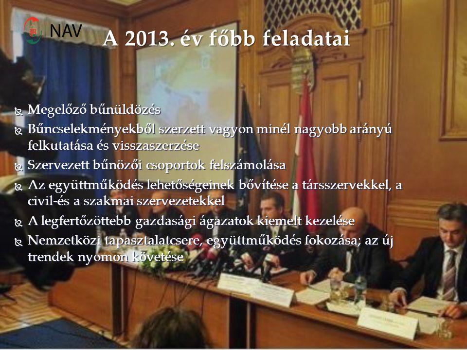 A 2013. év főbb feladatai Megelőző bűnüldözés