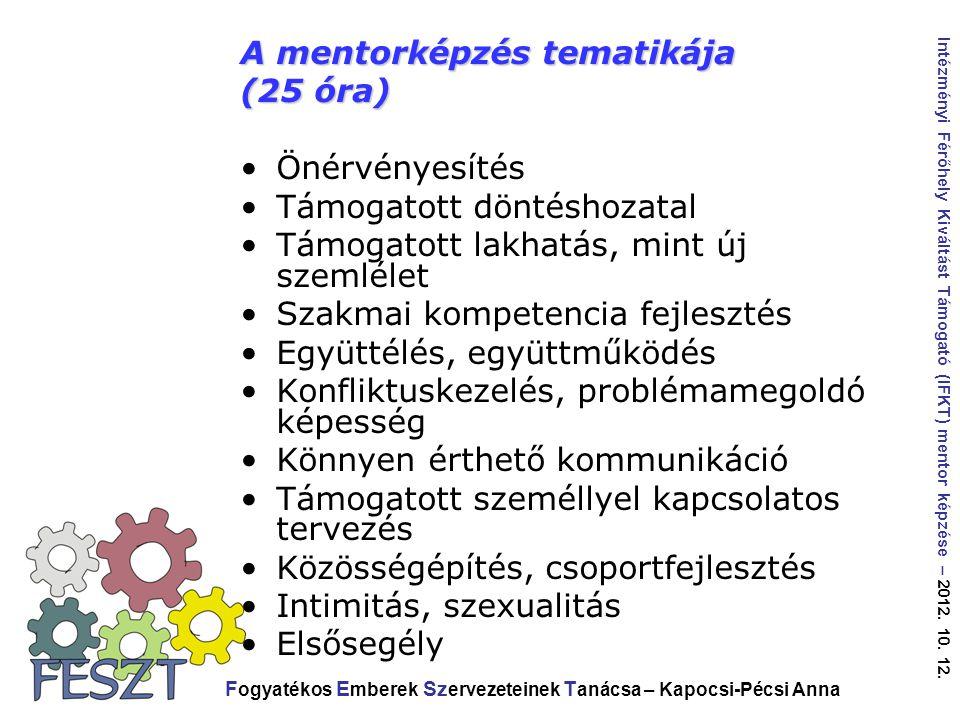 A mentorképzés tematikája (25 óra) Önérvényesítés