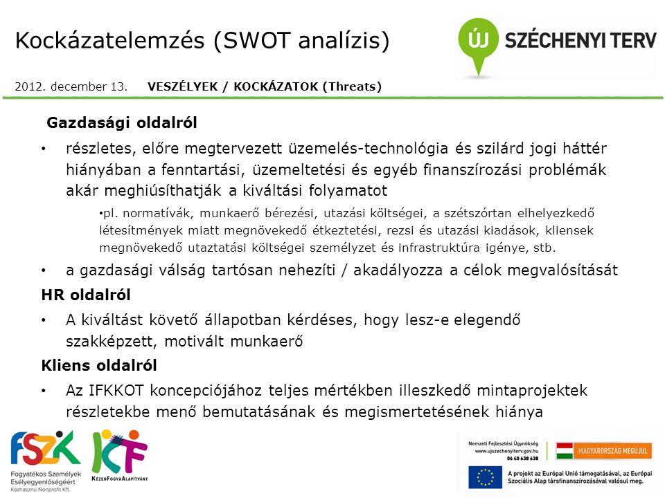 Kockázatelemzés (SWOT analízis) 2012. december 13