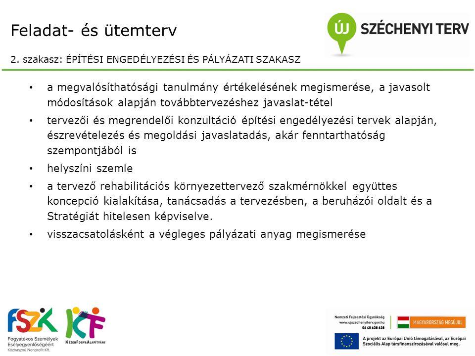 Feladat- és ütemterv 2. szakasz: Építési engedélyezési és pályázati szakasz