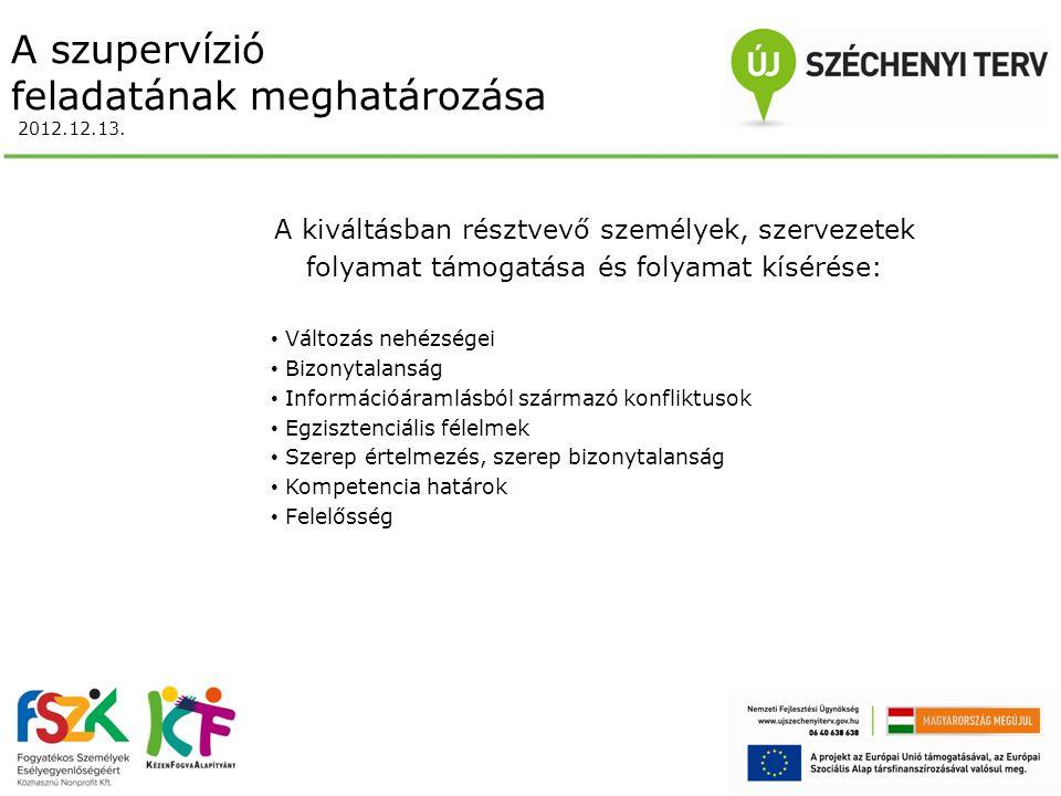 A szupervízió feladatának meghatározása 2012.12.13.