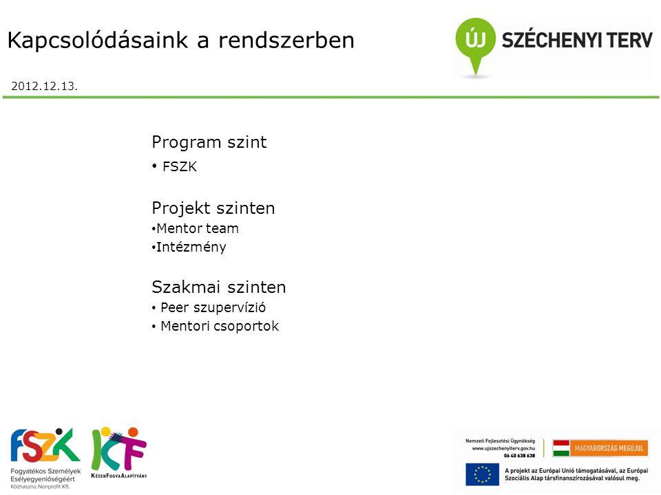Kapcsolódásaink a rendszerben 2012.12.13.