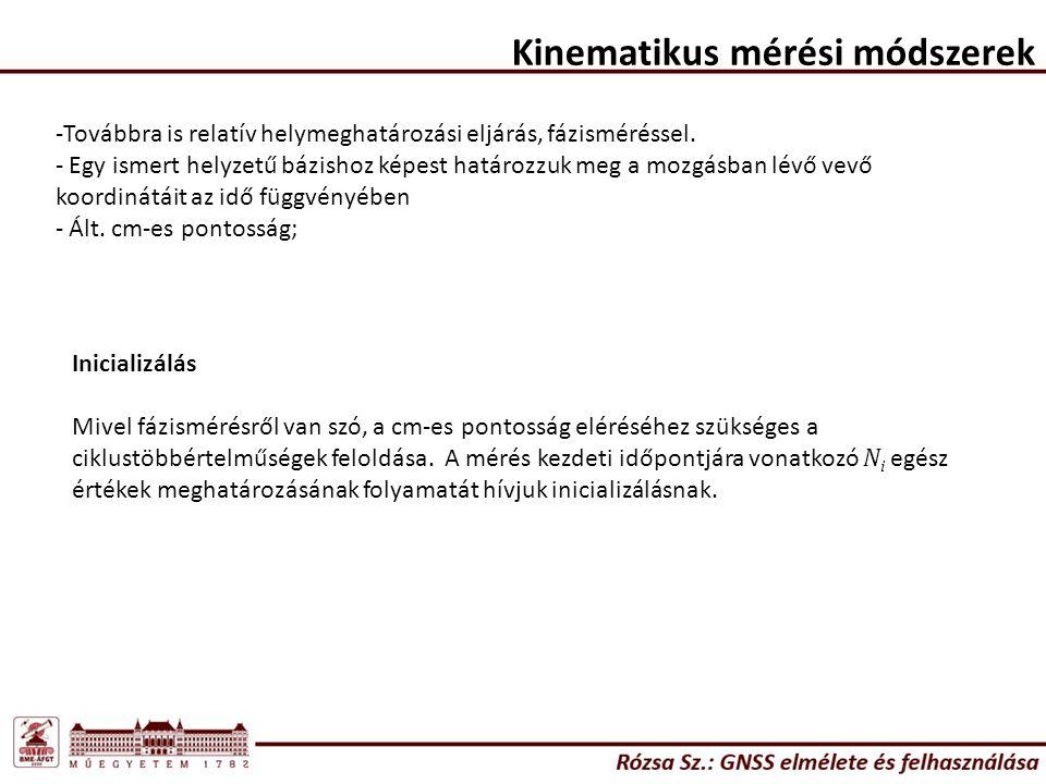 Kinematikus mérési módszerek