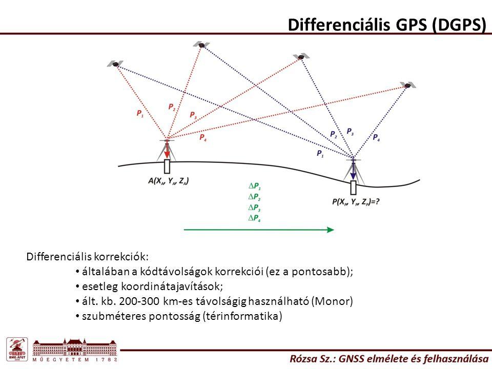 Differenciális GPS (DGPS)
