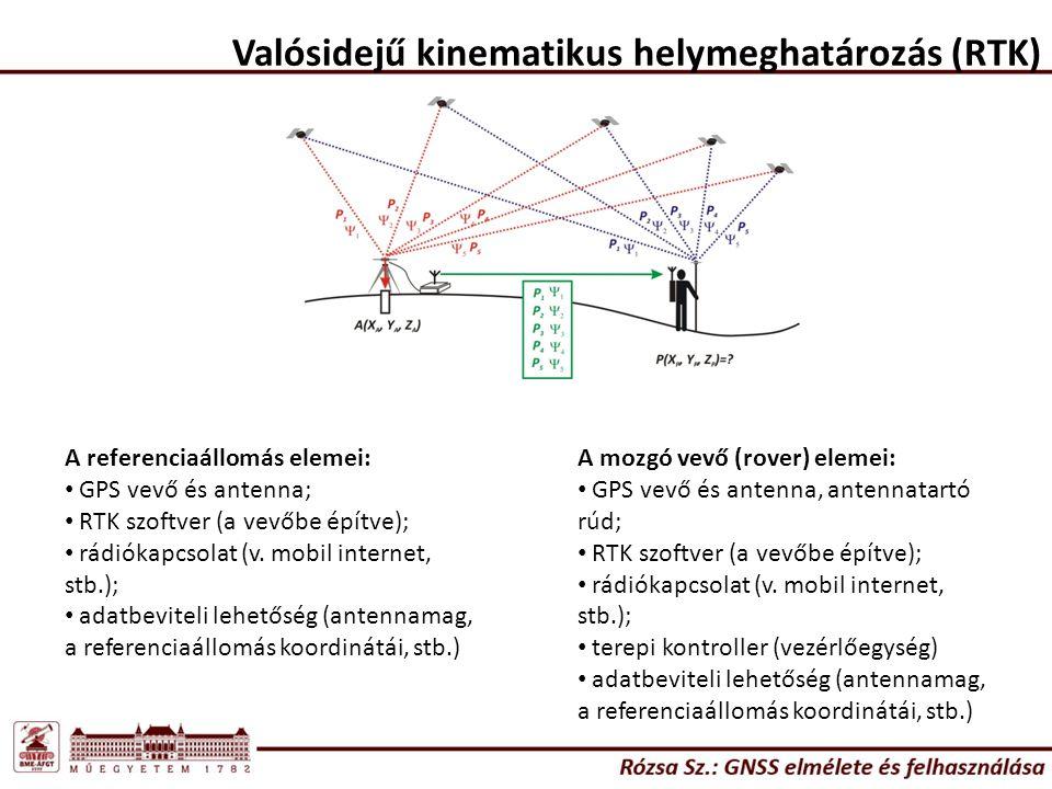 Valósidejű kinematikus helymeghatározás (RTK)