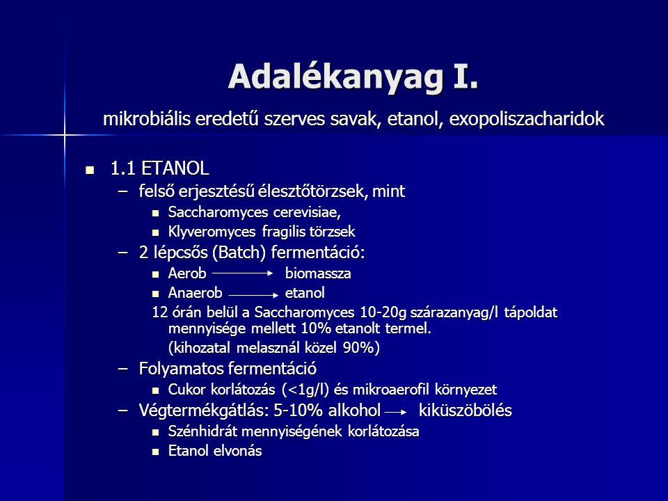 mikrobiális eredetű szerves savak, etanol, exopoliszacharidok
