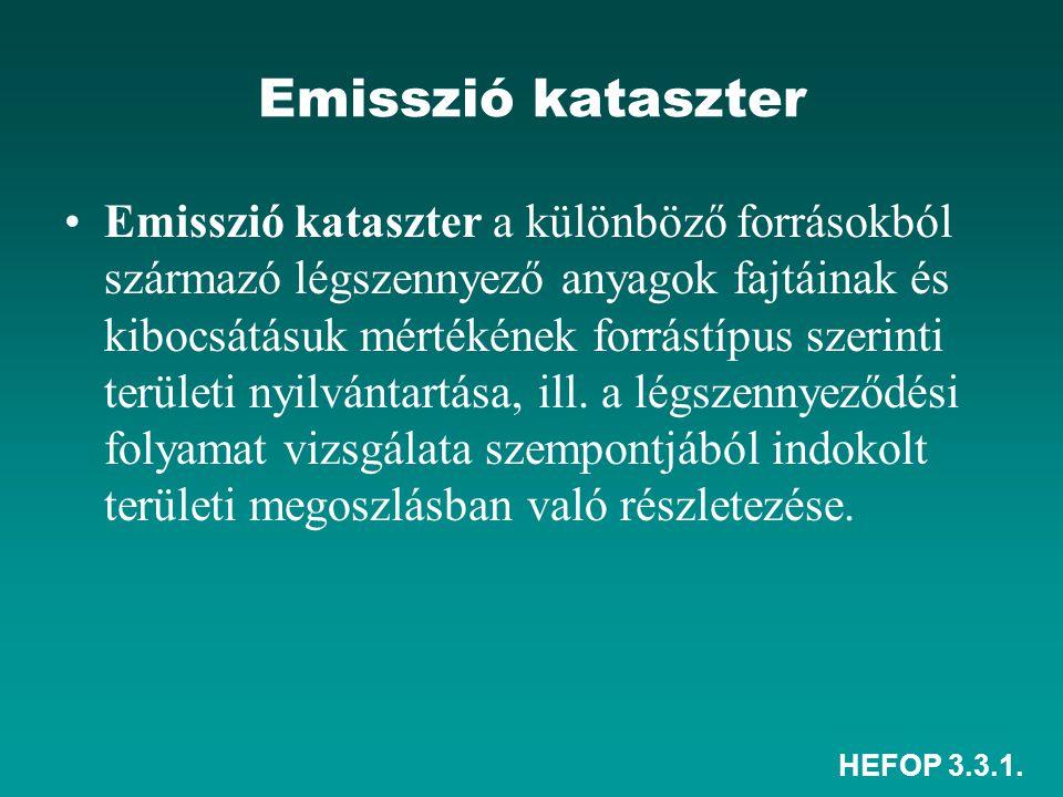 Emisszió kataszter