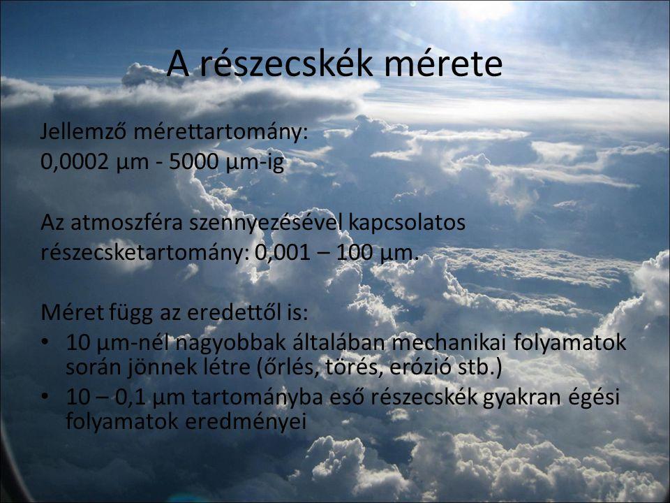 A részecskék mérete Jellemző mérettartomány: 0,0002 μm - 5000 μm-ig
