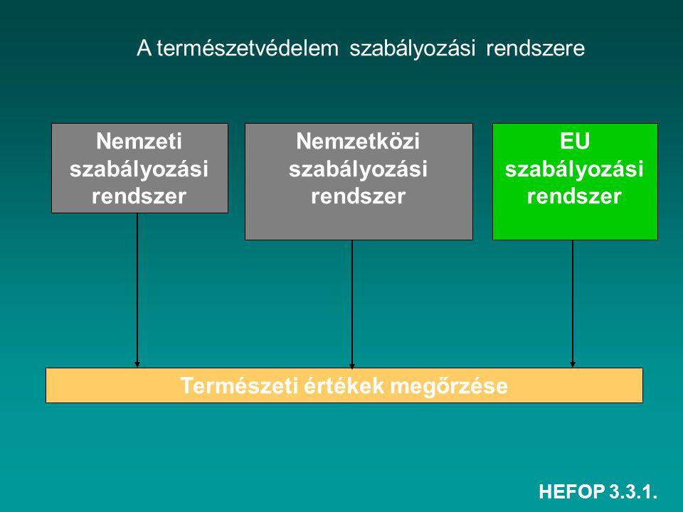 A természetvédelem szabályozási rendszere