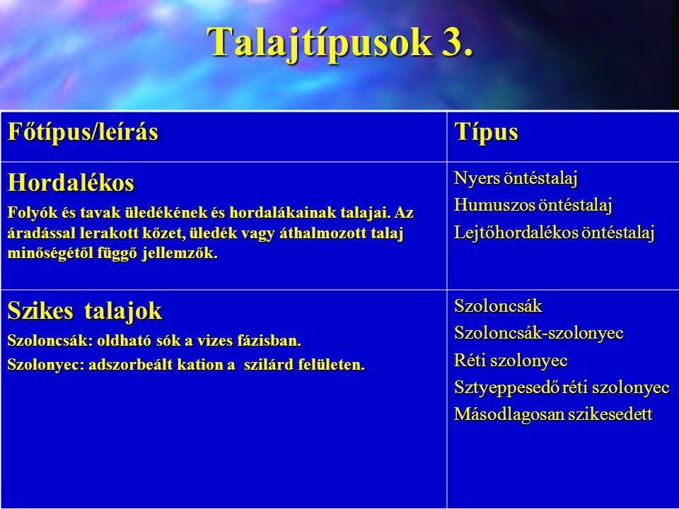 Talajtípusok 3. Főtípus/leírás Típus Hordalékos Szikes talajok