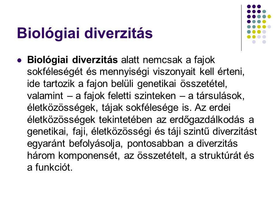 Biológiai diverzitás