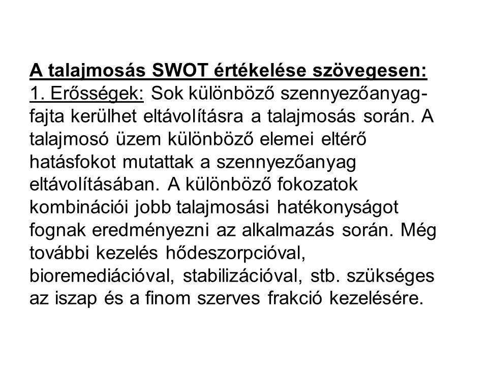 A talajmosás SWOT értékelése szövegesen: 1