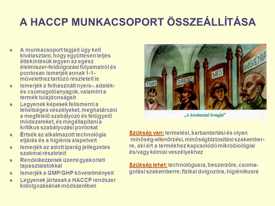 A HACCP MUNKACSOPORT ÖSSZEÁLLÍTÁSA